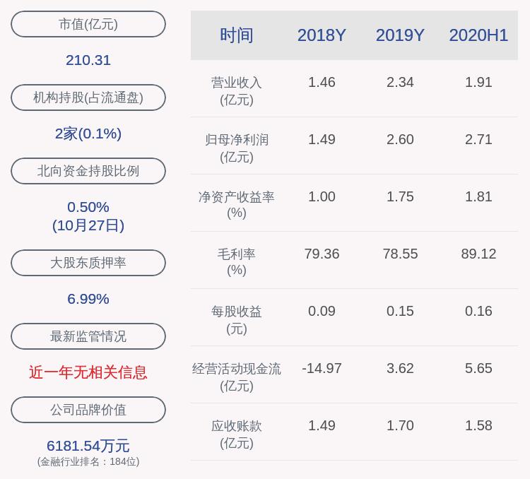 华创阳安:股东新希望化工投资有限公司约1.05亿股冻结股份解冻_