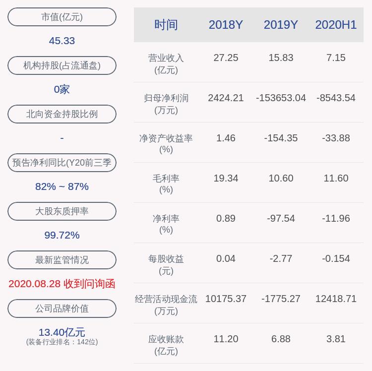 华昌达:公司及下属公司获得政府补助共计1373.81万元
