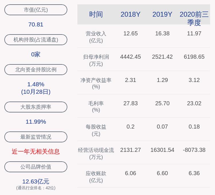 通宇通讯:聘任曲宏博为公司证券事务代表