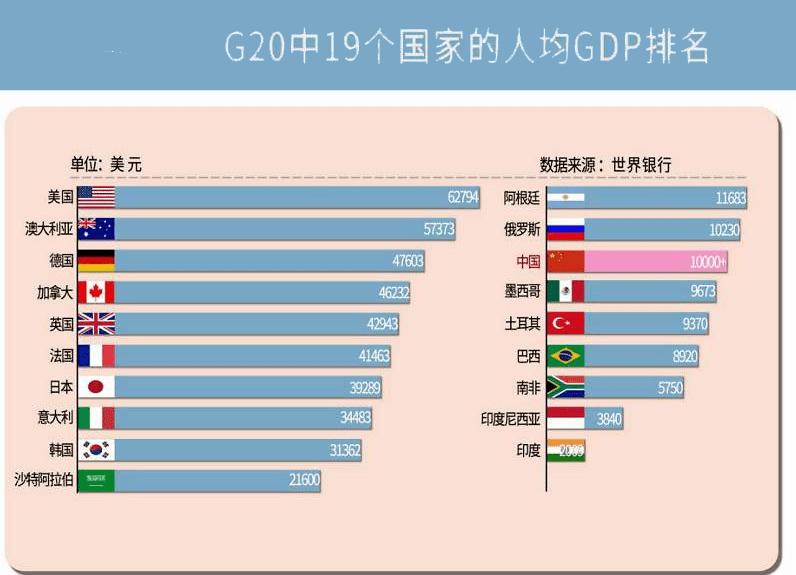 璧山历年人均GDP数据_31省人均GDP比拼 江苏领先,浙江不及福建,广东仅排第7