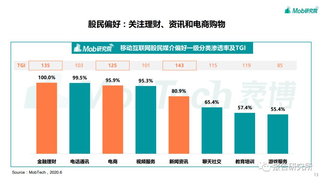2020中国股民图鉴插图12