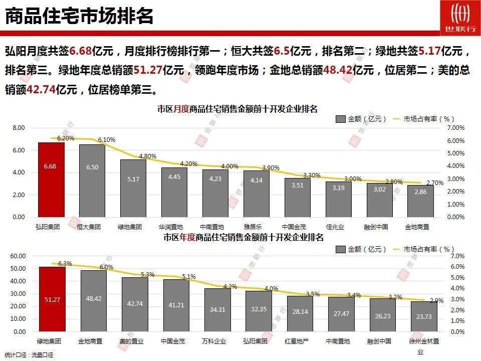 2020徐州主城区人口_2021徐州城区图