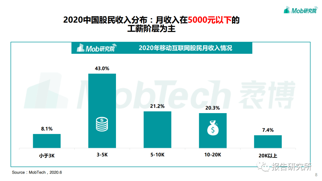 2020中国股民图鉴插图7