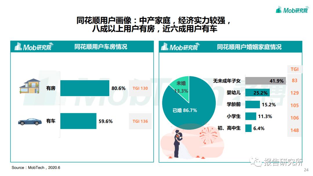 2020中国股民图鉴插图23