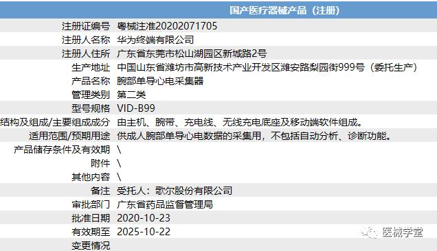 华为和腾讯已拿到医疗器械产物注册证:必发888平台(图1)
