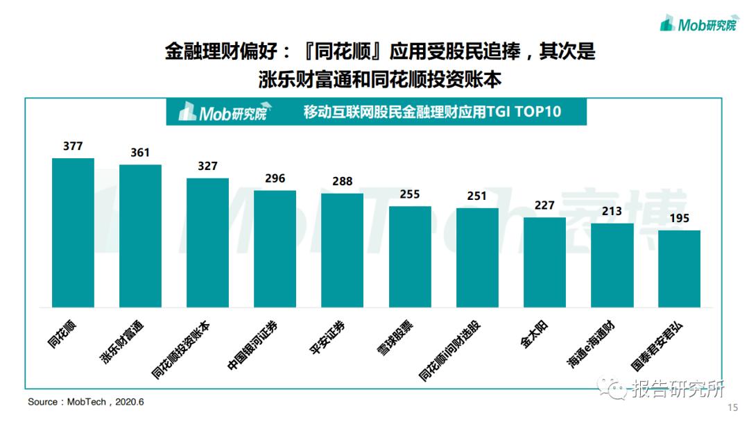2020中国股民图鉴插图14