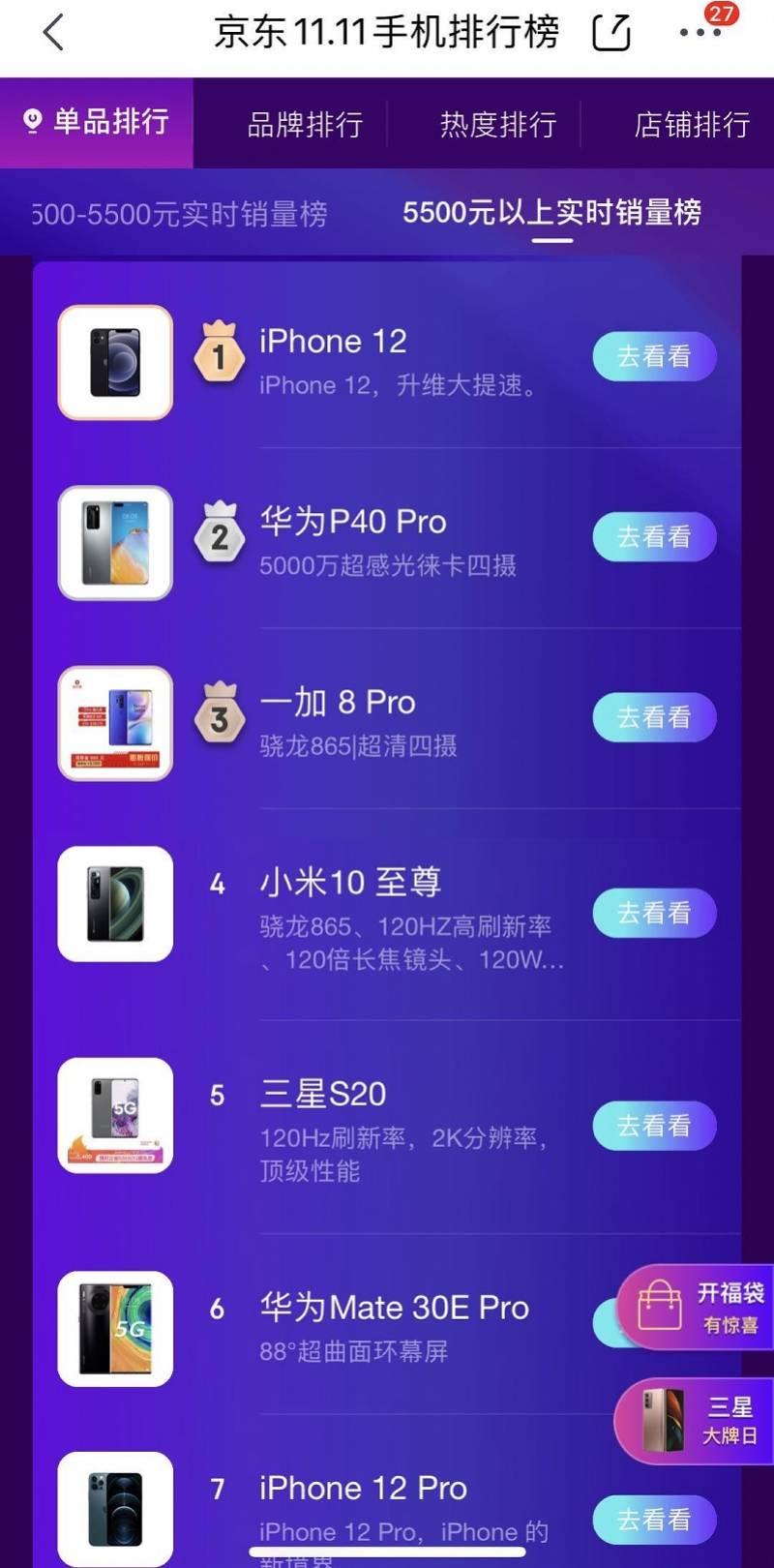 百事3注册iPhone12最大最小机型开售,挤崩苹果官网,又没货了 (图4)