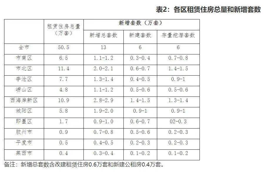 租房人均面积_人均耕地面积排名图片