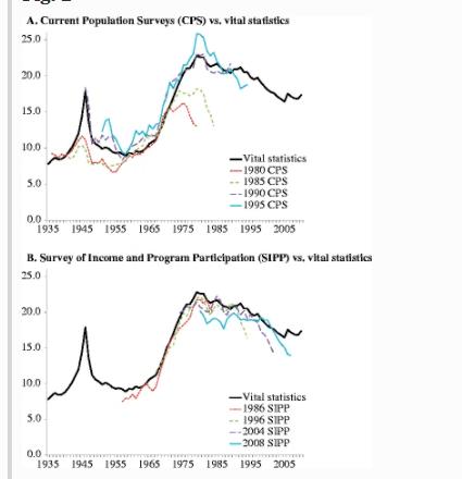 美国离婚人口_美国人口密度图