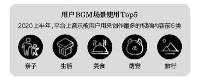 """中国流行音乐终于有了""""工业""""的出现"""