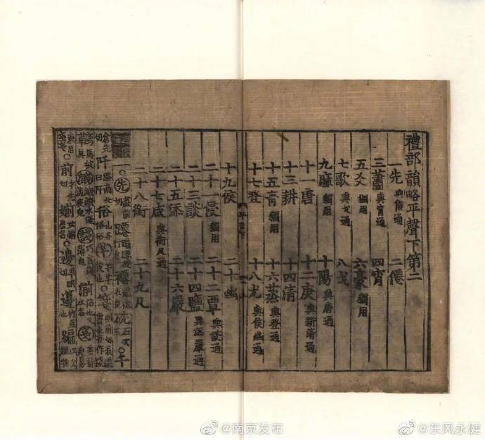 近日,文化和旅游部发布了《第六批国家珍贵古籍名录》,全国共752部古籍入选