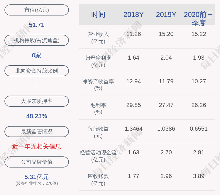 南兴股份:约103万股激励股票可解除限售,占比0.3484%