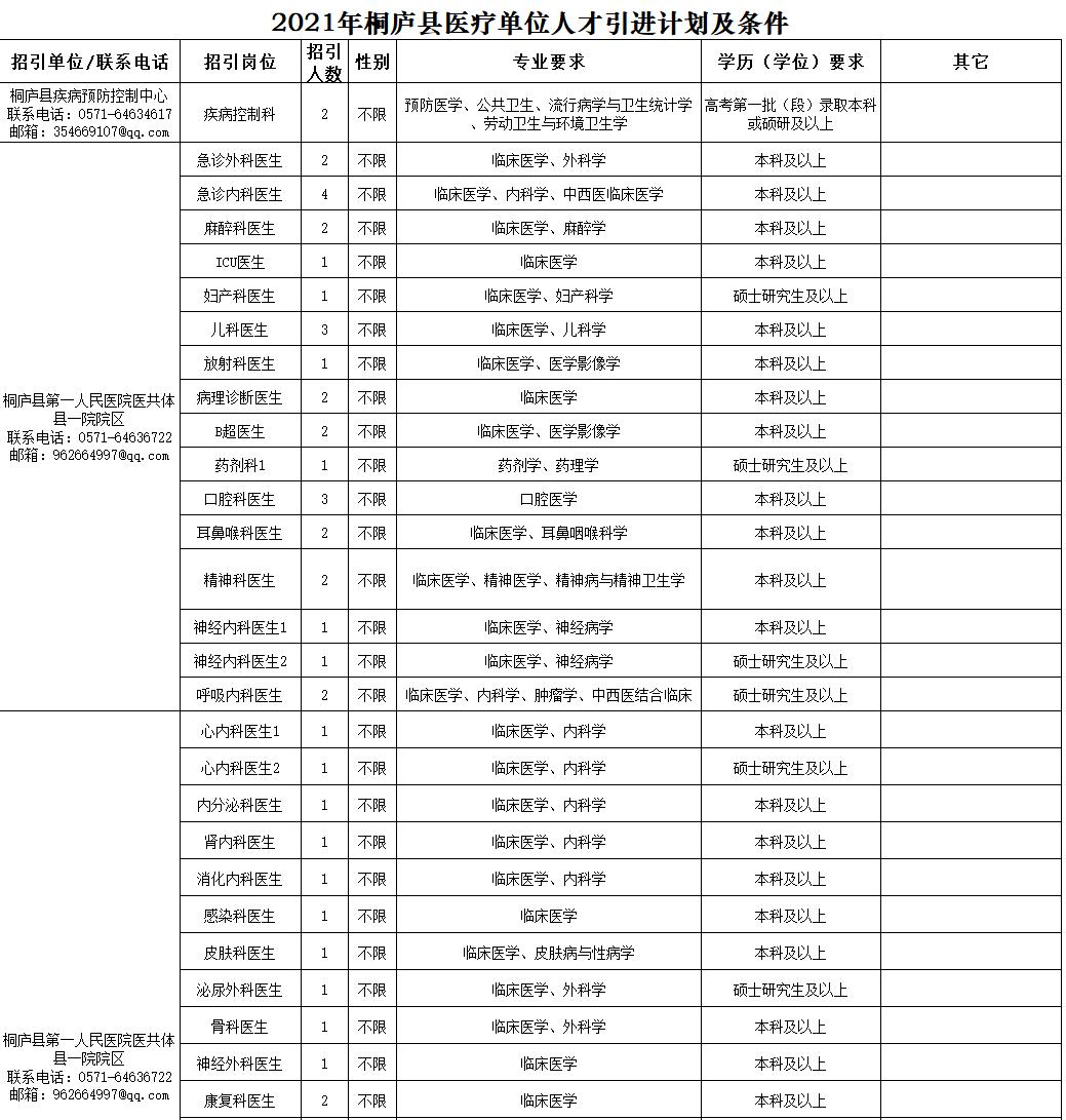桐庐2020人口_桐庐富春江图片