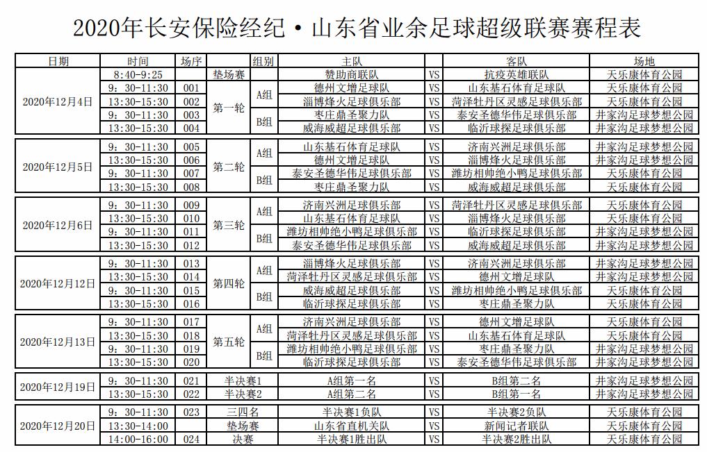 【会员协会】2020赛季山东省足球协会超级联赛赛程表(小组赛分别于12月4
