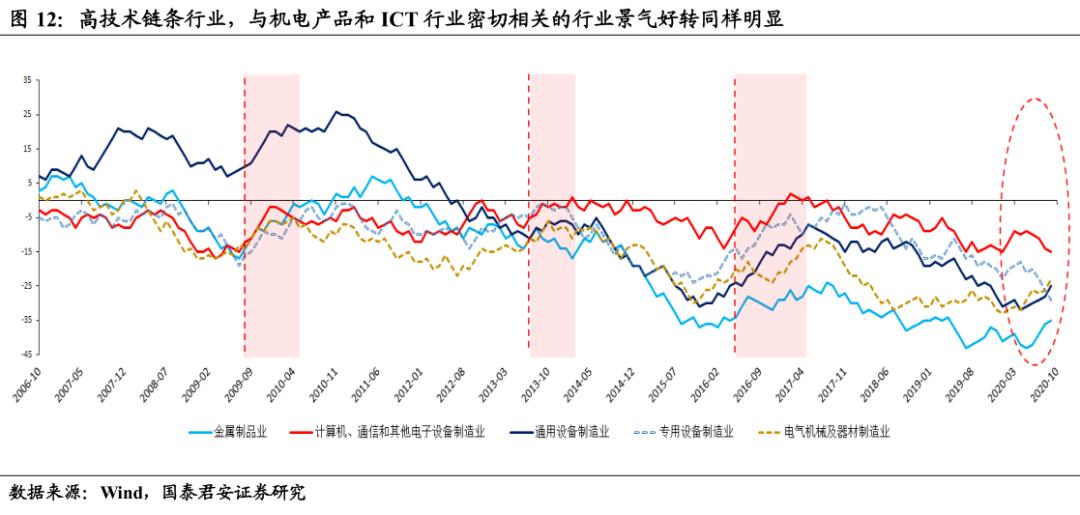 2020年中国经济总量除了美国以外_美国经济大萧条图片