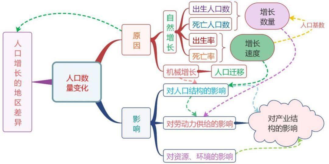 是人口问题还是制度问题_世界人口问题素材图