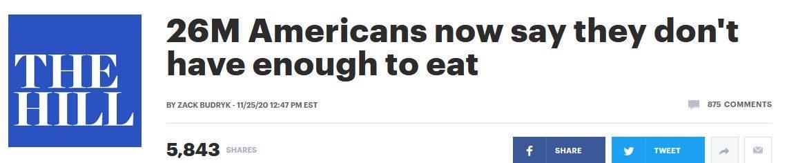 美国人口普查局:2600万人吃不饱饭,触及历史最高水平