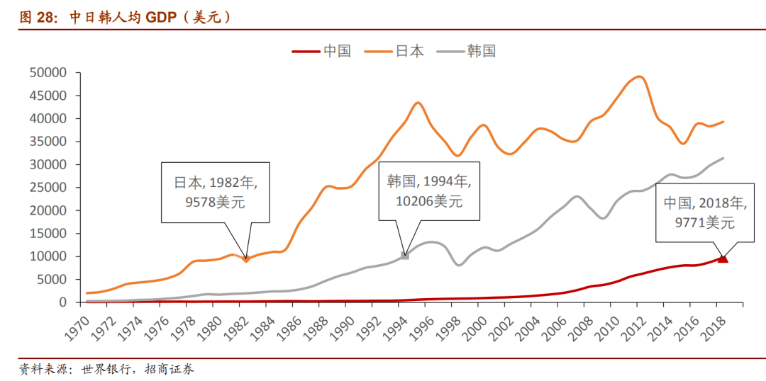 日本的人口有多少_彼岸 日本老年就业者增多,92岁老人仍坚持工作