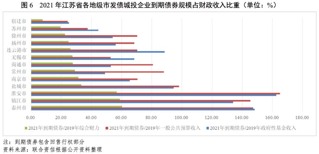 滨海县财政收入GDP_滨海县地图