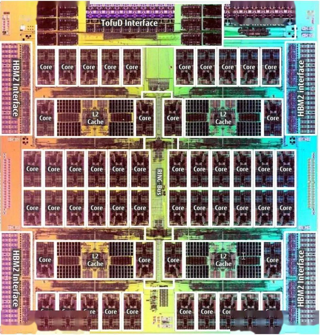 解析苹果M1:ARM PC的未来影响有多大?