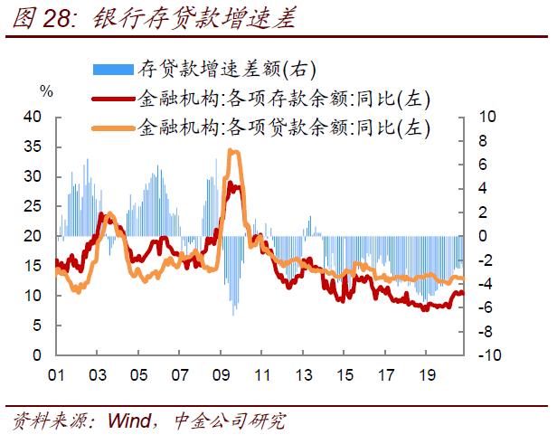 高陵2021GDP_2021年一季度GDP发布 实现30年增长最高,3点因素至关重要(2)