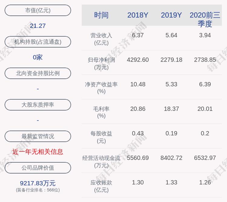 上海亚虹:最近五年不存在被监管部门和交易所处罚情况