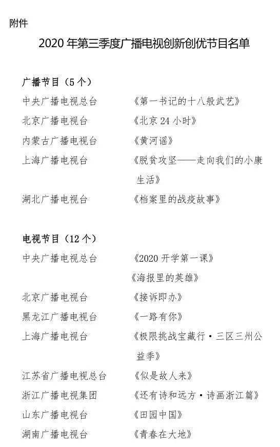 【行业】17个节目入选!广电总局公布2020年第三季度广播电视创新创优节目