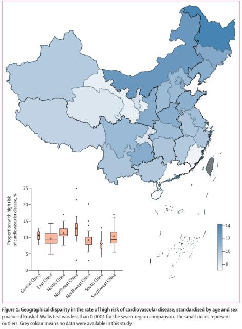 我国心血管病高风险居民十中有一:东北华北比例最高,主要危险因素各异!国家心血管病中心百万居民调查