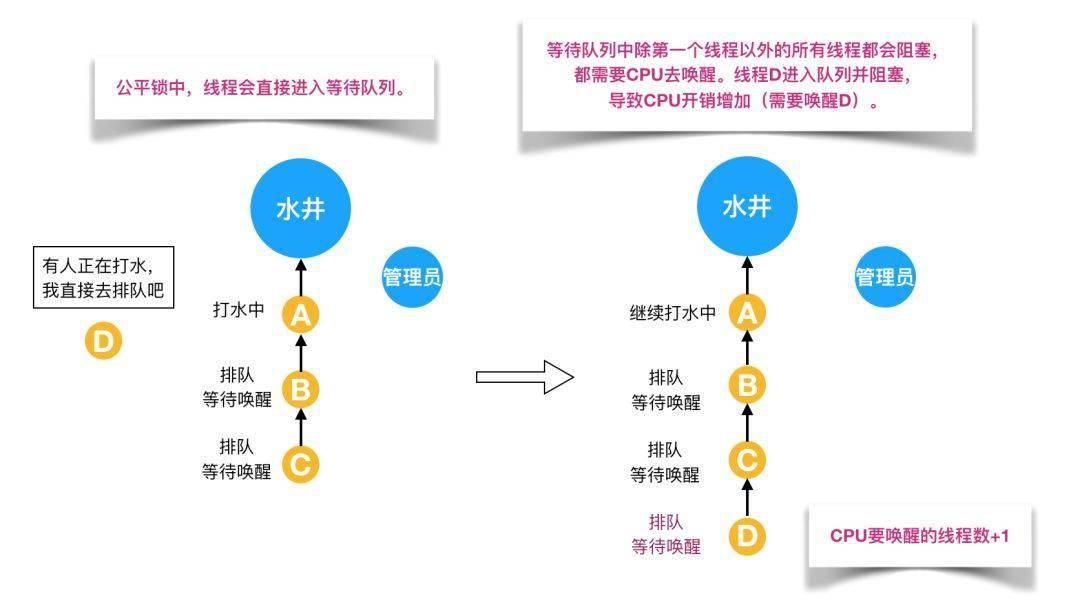 java语言跨平台的原理