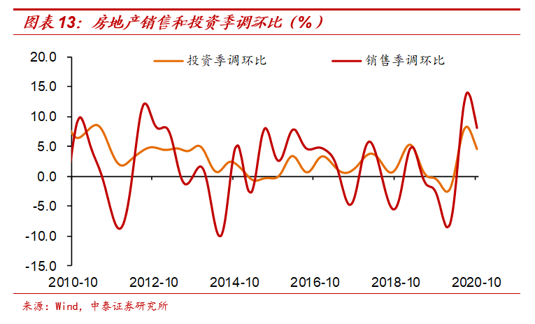 2021宏观经济总量_宏观经济
