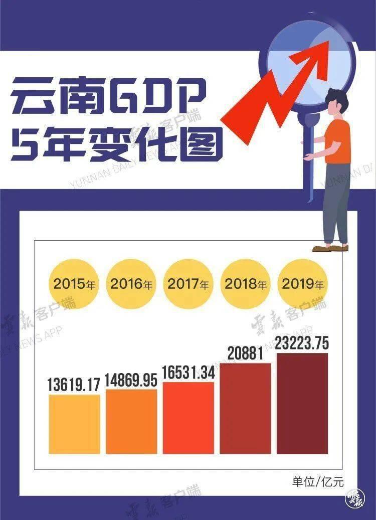 江苏经济总量故意报低了_江苏地图