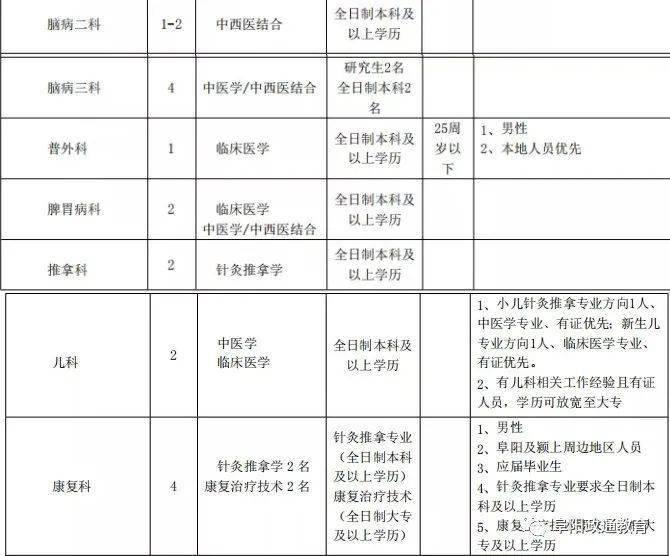 颍上县2020年人口普查结果_颍上县2020规划图