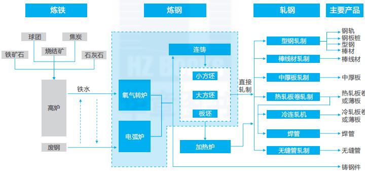华为的数据之路(二):非数字化本土企业数字化转型的四大挑战