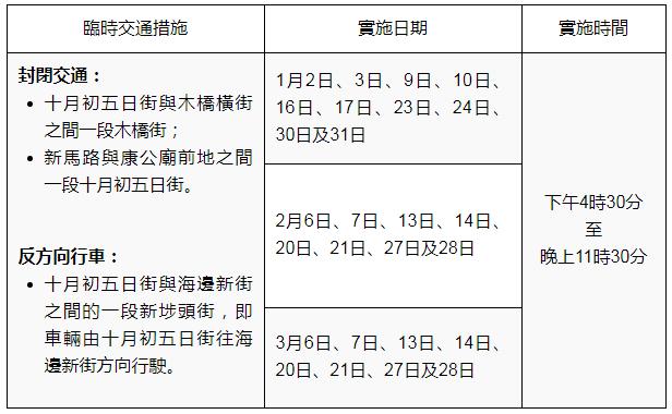2021澳门人口_澳门的人口数量变化