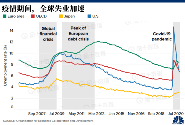 2021世界经济总量对比_中美gdp总量对比2020
