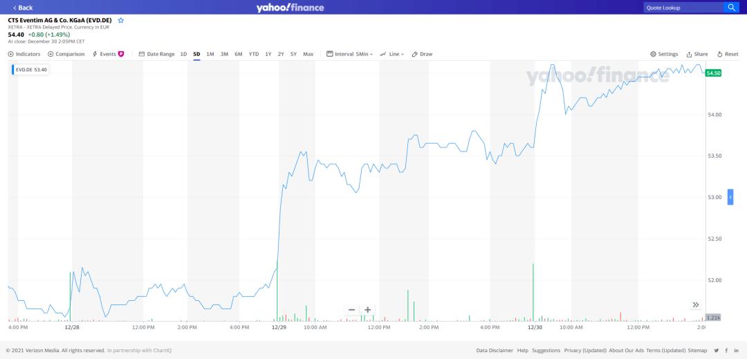 震荡调整,音娱上市公司一周股价变动(2020.12.28