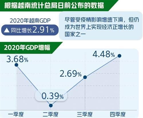 2020年越南经济总量_越南美女