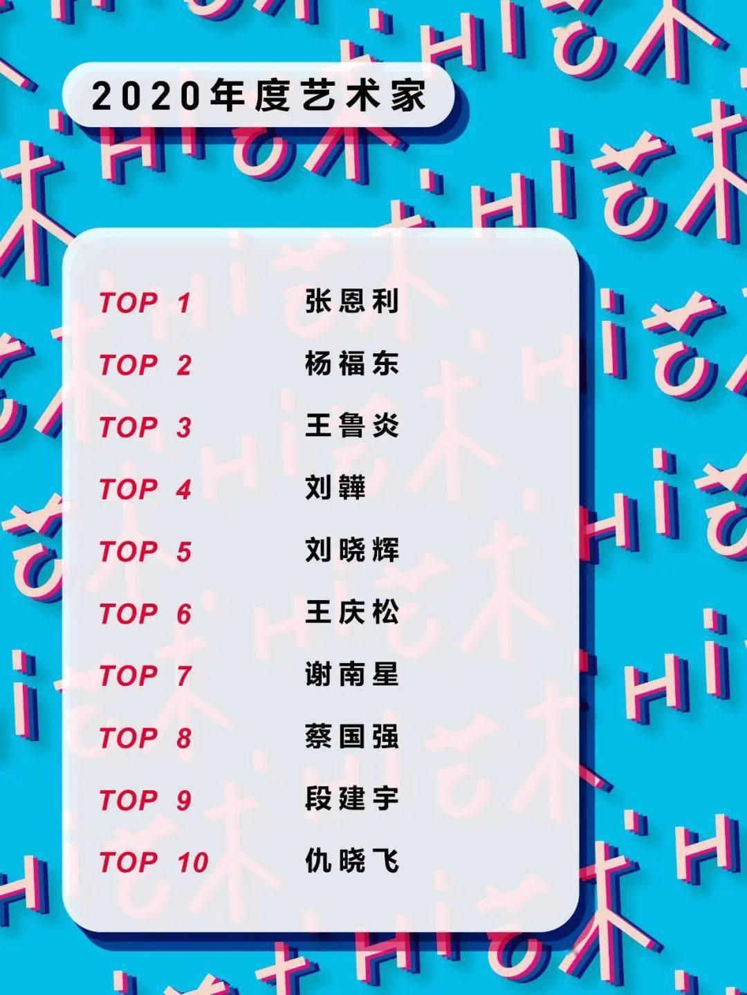 这十位艺术家,登上了最不平凡一年的年度榜!_张恩