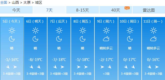 山西发布寒潮蓝色预警!最低气温下降8℃以上,还有7~8级大风  第4张