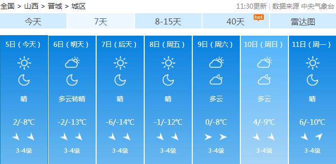 山西发布寒潮蓝色预警!最低气温下降8℃以上,还有7~8级大风  第14张