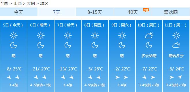 山西发布寒潮蓝色预警!最低气温下降8℃以上,还有7~8级大风  第5张