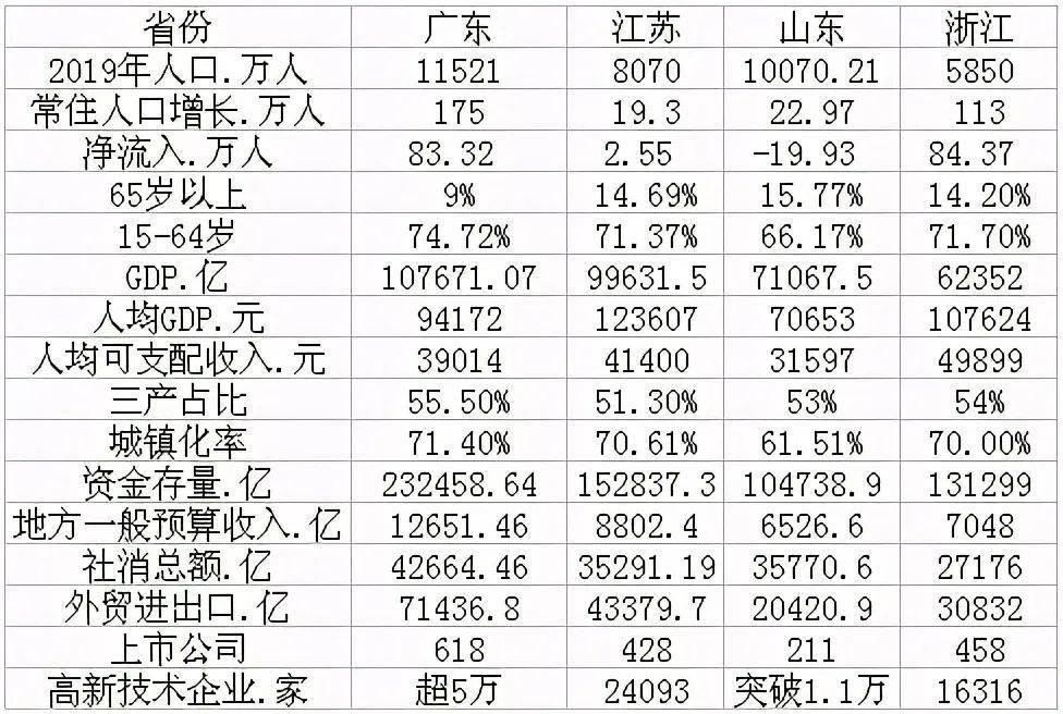 无人口大约有多少_台湾有多少人口