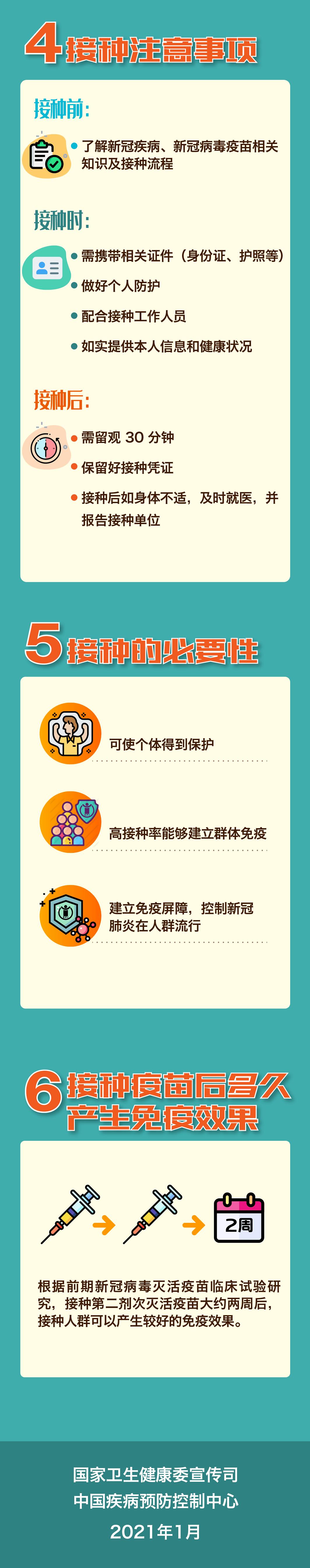 接种新冠疫苗 中国疾控中心重要提示(一)