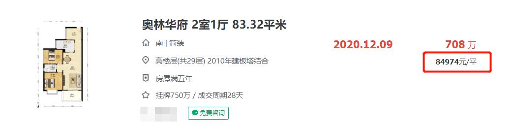 注意!2021年轮到这里爆发!深圳又一中心区迎来重大行情!
