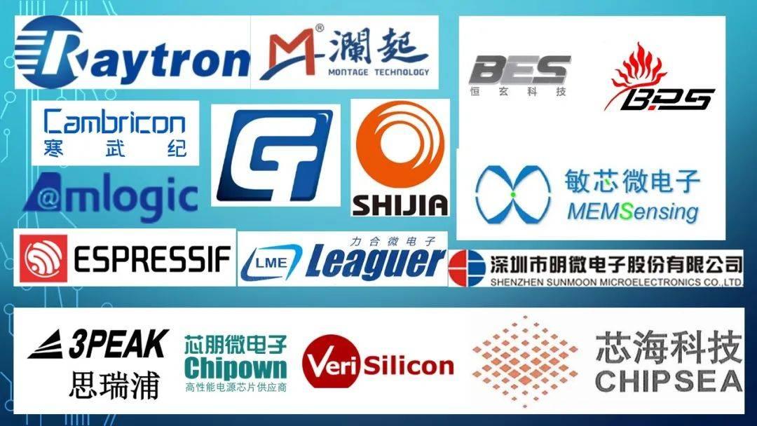 科创板的16家IC设计公司有哪些核心技术及运营风险?