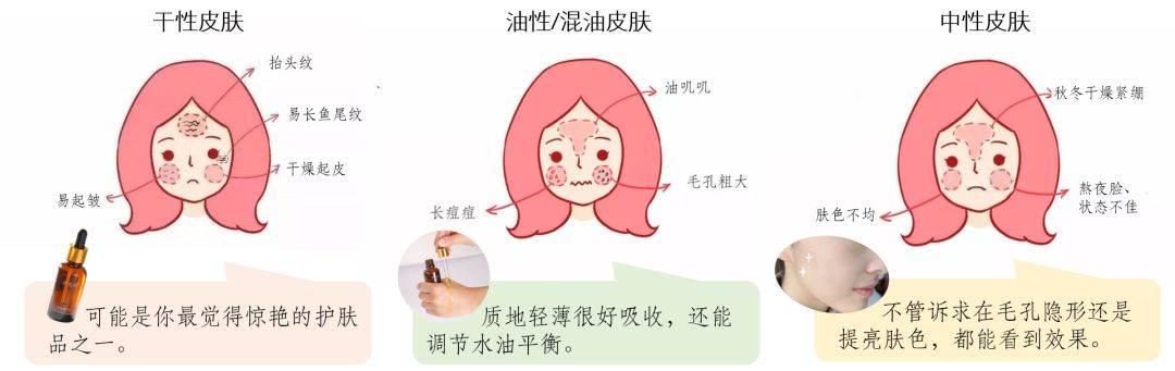 中大医学生给妻子研发的抗老油,真的让她的脸跟20年前没两样啊