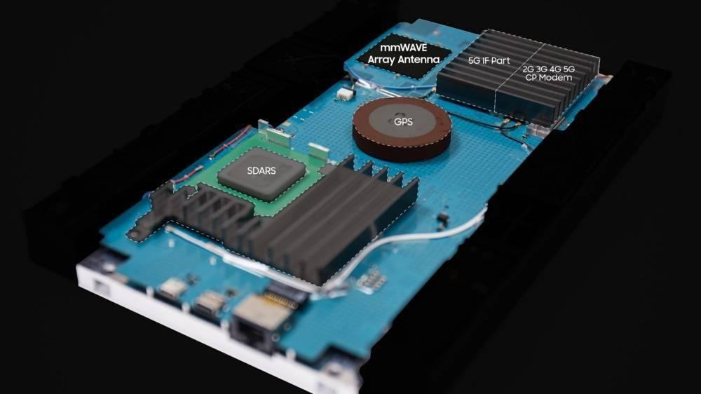 三星展示 5G 毫米波车联网技术,阵列天线可实现波束成形