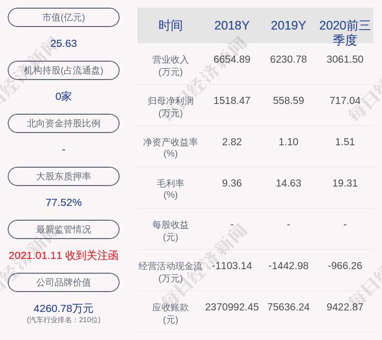 中国中期:公司拟调整重组方案,股票自1月14日开市起停牌