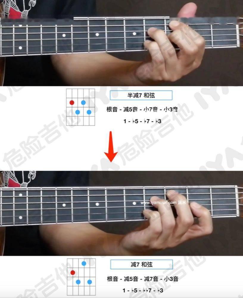吉他上的那些和弦真的都要死记硬背吗?