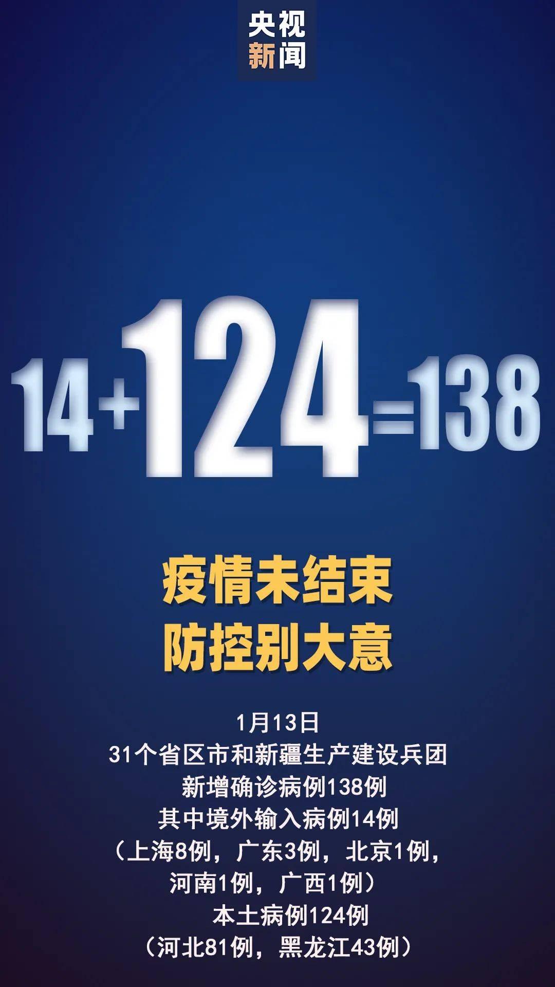 时隔242天,本土再次报告死亡病例,在河北!山西这里紧急停运17地班车!